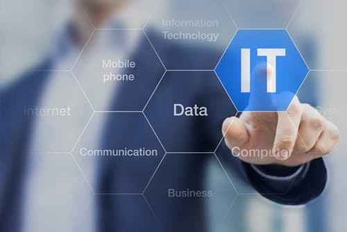 Организация удалённого контакт центра для IT-компаний.